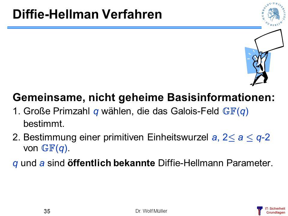 IT-Sicherheit Grundlagen Diffie-Hellman Verfahren Gemeinsame, nicht geheime Basisinformationen: 1.Große Primzahl q wählen, die das Galois-Feld GF (q)