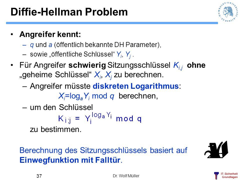 IT-Sicherheit Grundlagen Diffie-Hellman Problem Angreifer kennt: –q und a (öffentlich bekannte DH Parameter), –sowie öffentliche Schlüssel Y i, Y j. F