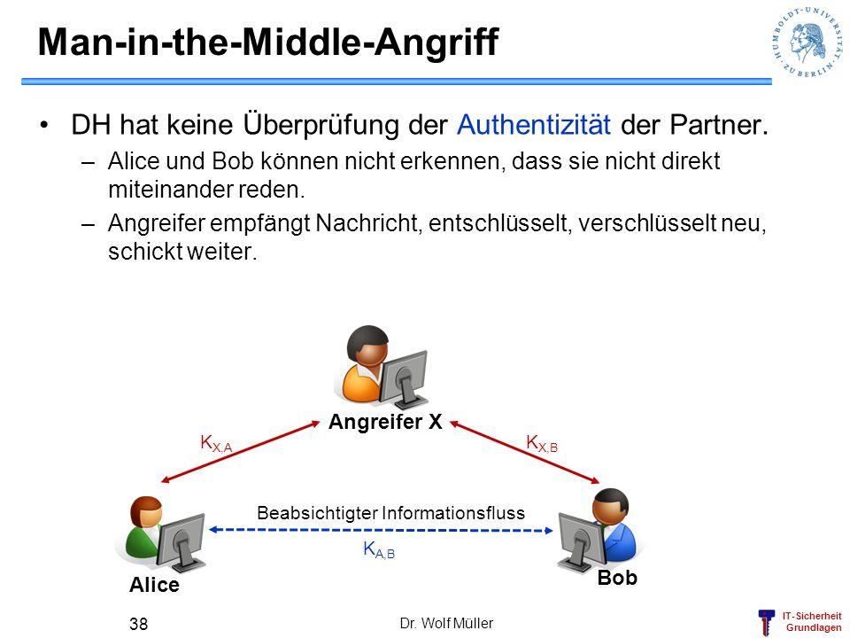 IT-Sicherheit Grundlagen Man-in-the-Middle-Angriff DH hat keine Überprüfung der Authentizität der Partner. –Alice und Bob können nicht erkennen, dass