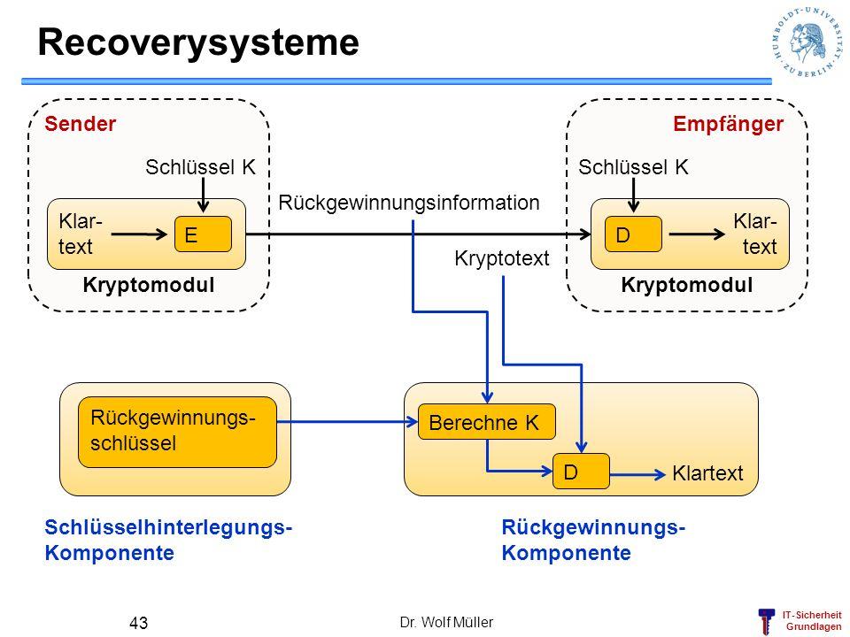 IT-Sicherheit Grundlagen Klartext Kryptomodul Klar- text Recoverysysteme Dr. Wolf Müller 43 E Schlüssel K Sender Klar- text D Schlüssel K Empfänger Rü