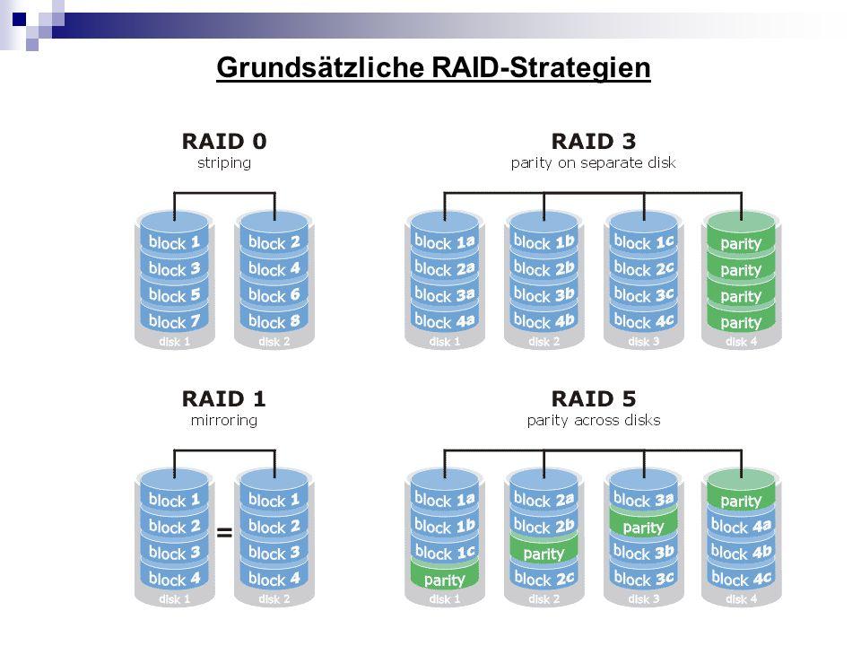 Grundsätzliche RAID-Strategien