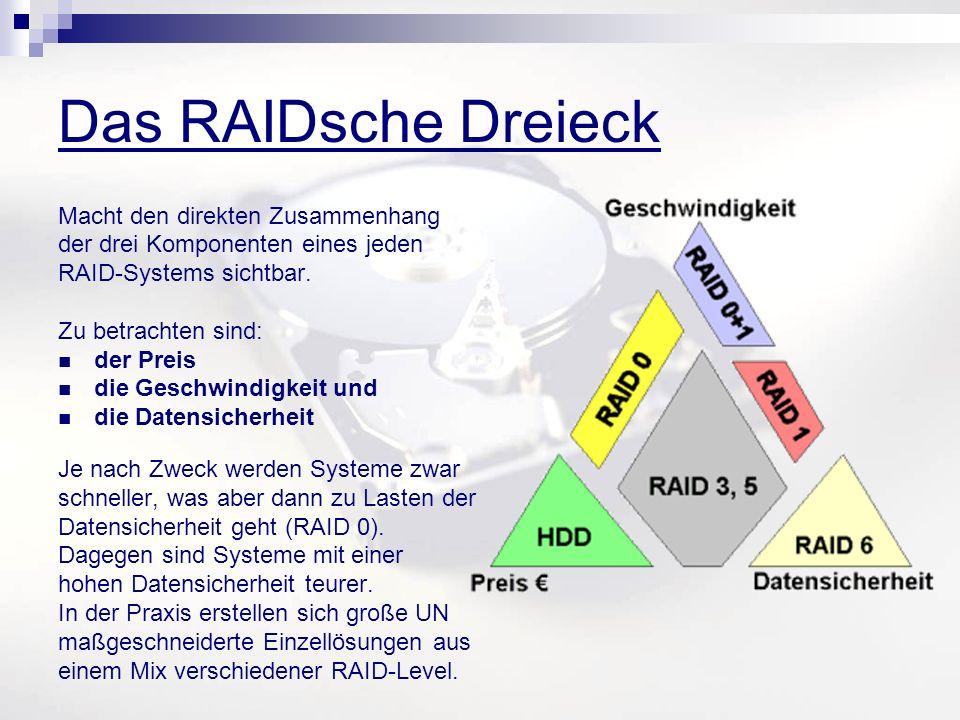 Das RAIDsche Dreieck Macht den direkten Zusammenhang der drei Komponenten eines jeden RAID-Systems sichtbar. Zu betrachten sind: der Preis die Geschwi