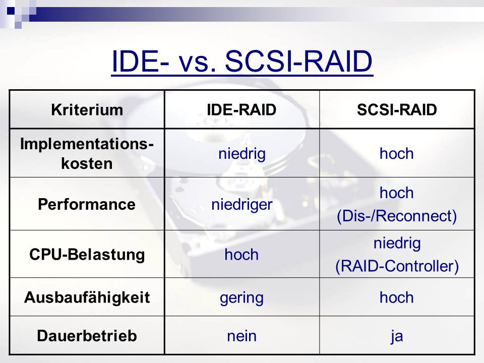 IDE- vs. SCSI-RAID KriteriumIDE-RAIDSCSI-RAID Implementations- kosten niedrighoch Performanceniedriger hoch (Dis-/Reconnect) CPU-Belastunghoch niedrig