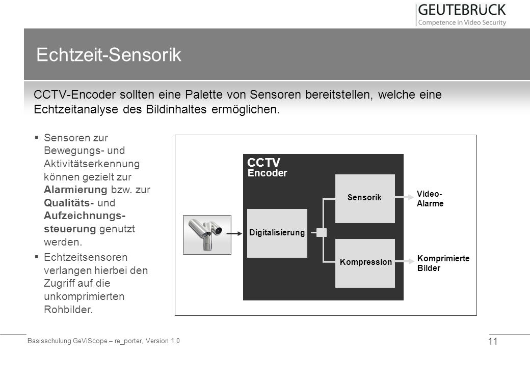 Basisschulung GeViScope – re_porter, Version 1.0 11 Echtzeit-Sensorik CCTV-Encoder sollten eine Palette von Sensoren bereitstellen, welche eine Echtze