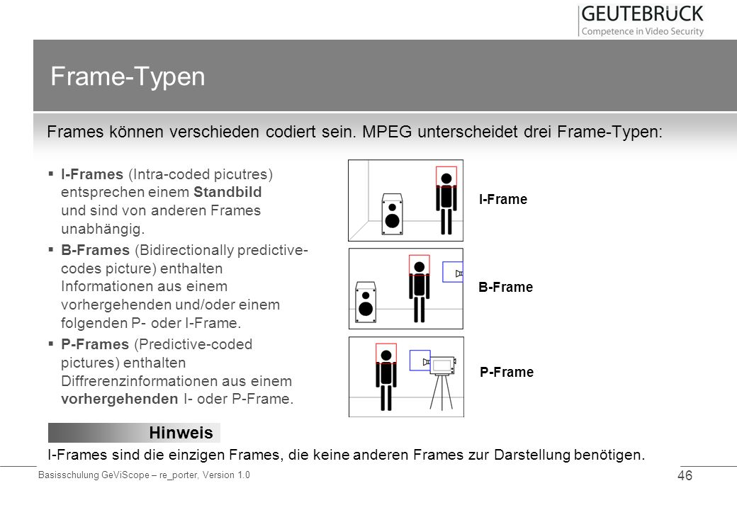 Basisschulung GeViScope – re_porter, Version 1.0 46 Frame-Typen Frames können verschieden codiert sein. MPEG unterscheidet drei Frame-Typen: I-Frames