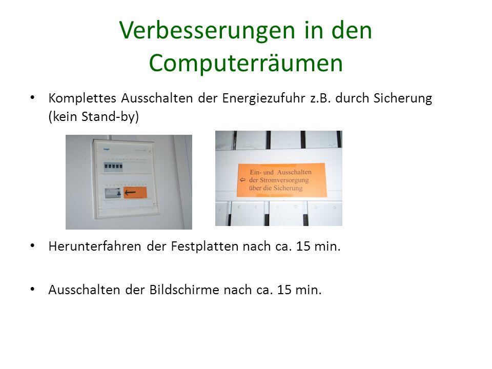 Verbesserungen in den Computerräumen Komplettes Ausschalten der Energiezufuhr z.B. durch Sicherung (kein Stand-by) Herunterfahren der Festplatten nach