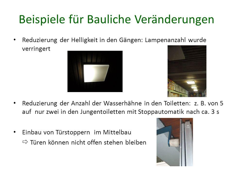 Beispiele für Bauliche Veränderungen Reduzierung der Helligkeit in den Gängen: Lampenanzahl wurde verringert Reduzierung der Anzahl der Wasserhähne in den Toiletten: z.