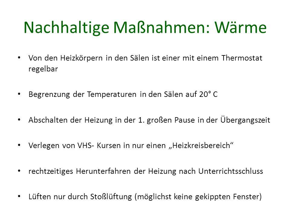 Nachhaltige Maßnahmen: Wärme Von den Heizkörpern in den Sälen ist einer mit einem Thermostat regelbar Begrenzung der Temperaturen in den Sälen auf 20° C Abschalten der Heizung in der 1.