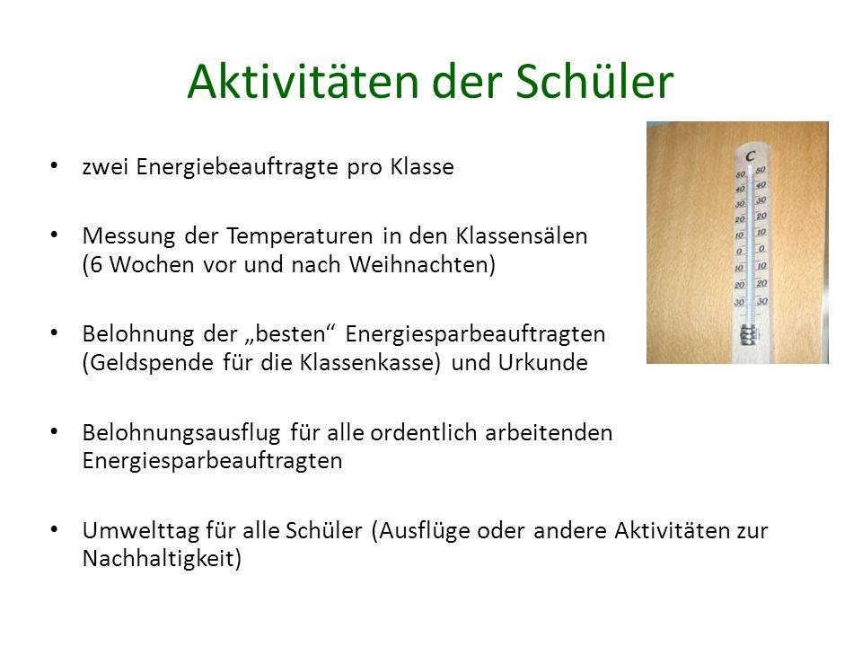 Aktivitäten der Schüler zwei Energiebeauftragte pro Klasse Messung der Temperaturen in den Klassensälen (6 Wochen vor und nach Weihnachten) Belohnung