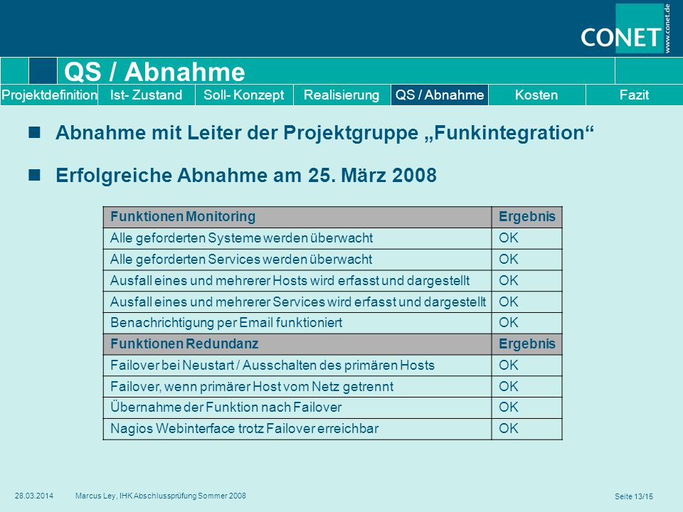 Seite 13/15 28.03.2014Marcus Ley, IHK Abschlussprüfung Sommer 2008 QS / Abnahme Abnahme mit Leiter der Projektgruppe Funkintegration Erfolgreiche Abna