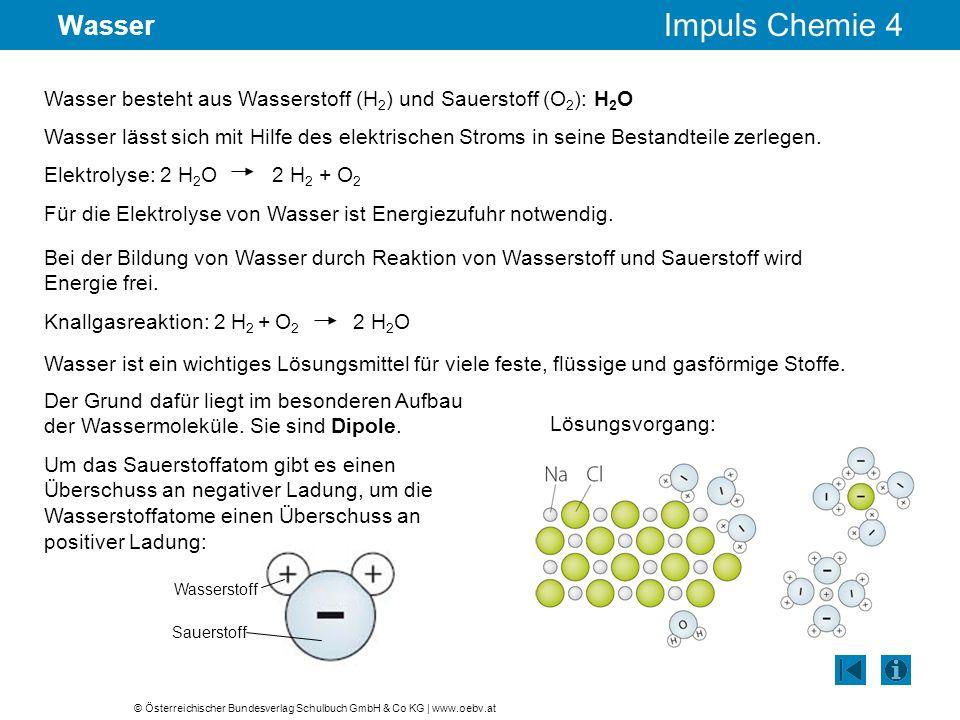 © Österreichischer Bundesverlag Schulbuch GmbH & Co KG   www.oebv.at Impuls Chemie 4 Wasser Wasser besteht aus Wasserstoff (H 2 ) und Sauerstoff (O 2