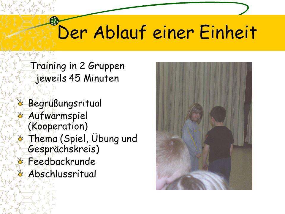 Der Ablauf einer Einheit Training in 2 Gruppen jeweils 45 Minuten Begrüßungsritual Aufwärmspiel (Kooperation) Thema (Spiel, Übung und Gesprächskreis) Feedbackrunde Abschlussritual