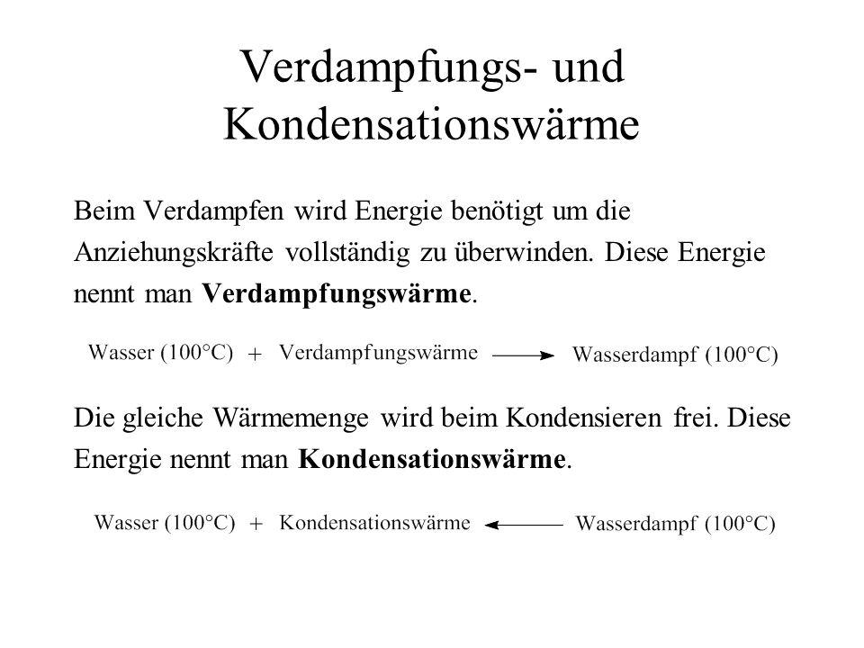 Verdampfungs- und Kondensationswärme Beim Verdampfen wird Energie benötigt um die Anziehungskräfte vollständig zu überwinden. Diese Energie nennt man