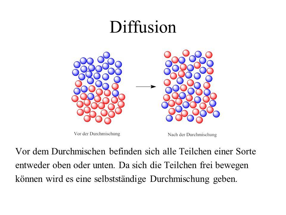 Diffusion Vor dem Durchmischen befinden sich alle Teilchen einer Sorte entweder oben oder unten. Da sich die Teilchen frei bewegen können wird es eine