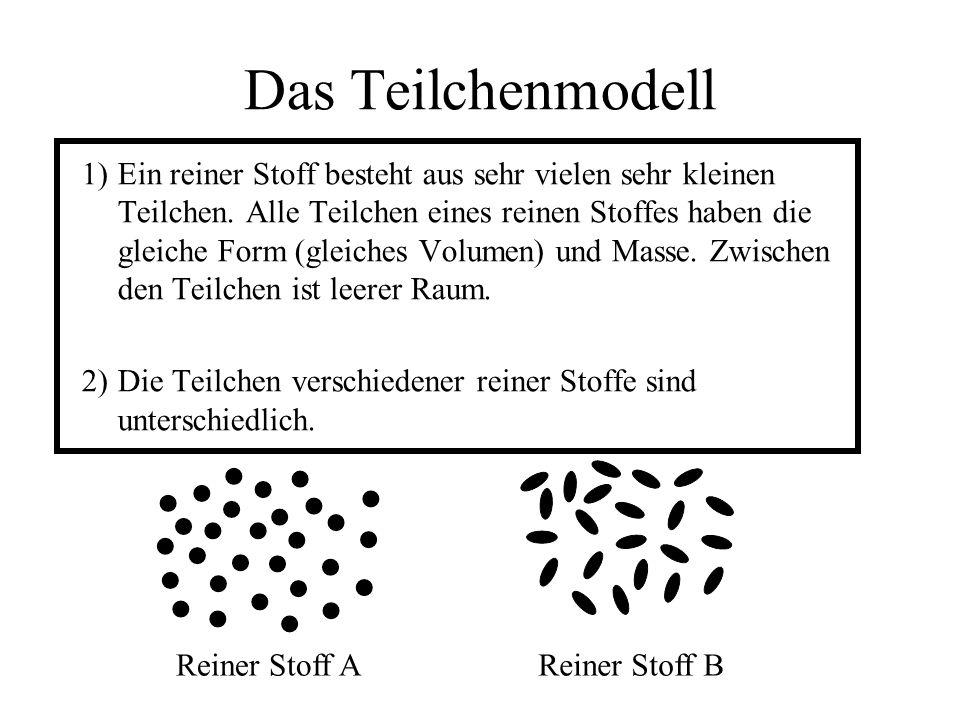 Das Teilchenmodell 1)Ein reiner Stoff besteht aus sehr vielen sehr kleinen Teilchen. Alle Teilchen eines reinen Stoffes haben die gleiche Form (gleich