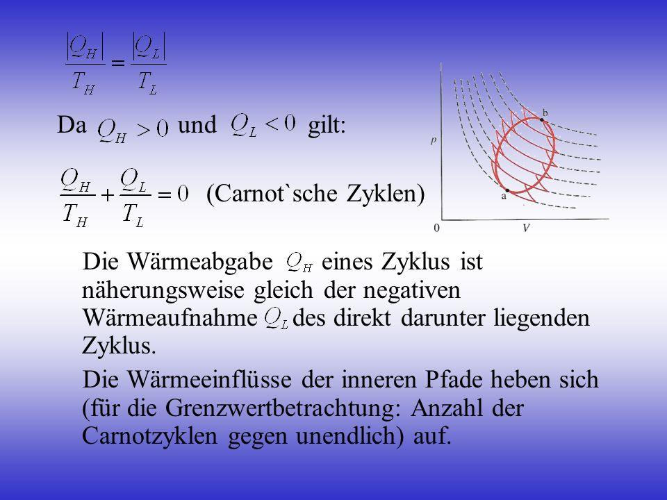 Da und gilt: (Carnot`sche Zyklen) Die Wärmeabgabe eines Zyklus ist näherungsweise gleich der negativen Wärmeaufnahme des direkt darunter liegenden Zyk