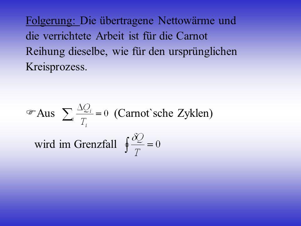 Folgerung: Die übertragene Nettowärme und die verrichtete Arbeit ist für die Carnot Reihung dieselbe, wie für den ursprünglichen Kreisprozess. Aus (Ca