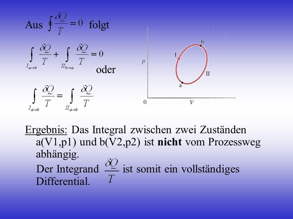 Aus folgt oder Ergebnis: Das Integral zwischen zwei Zuständen a(V1,p1) und b(V2,p2) ist nicht vom Prozessweg abhängig. Der Integrand ist somit ein vol