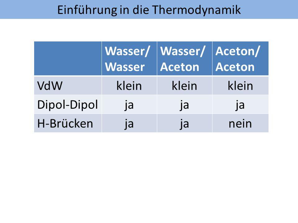Einführung in die Thermodynamik Wasser/ Wasser Wasser/ Aceton Aceton/ Aceton VdWklein Dipol-Dipolja H-Brückenja nein