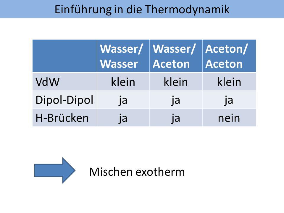 Einführung in die Thermodynamik Wasser/ Wasser Wasser/ Aceton Aceton/ Aceton VdWklein Dipol-Dipolja H-Brückenja nein Mischen exotherm