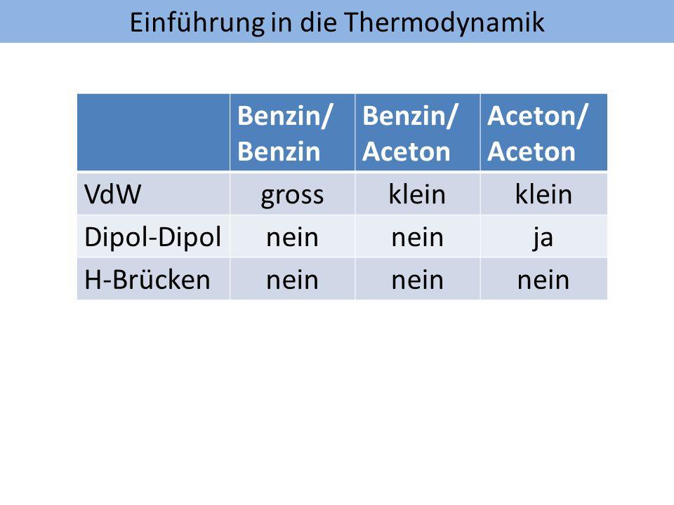 Einführung in die Thermodynamik Benzin/ Benzin Benzin/ Aceton Aceton/ Aceton VdWgrossklein Dipol-Dipolnein ja H-Brückennein