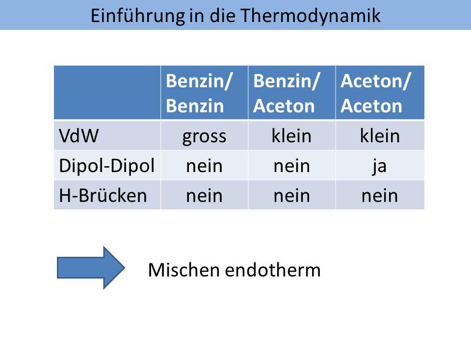 Einführung in die Thermodynamik Benzin/ Benzin Benzin/ Aceton Aceton/ Aceton VdWgrossklein Dipol-Dipolnein ja H-Brückennein Mischen endotherm