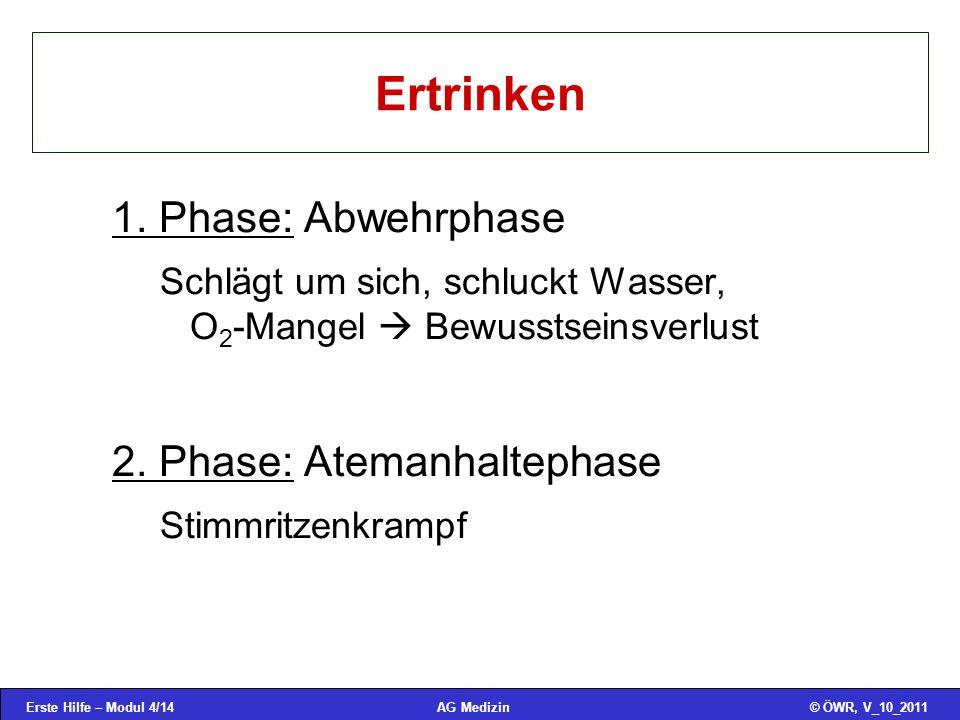 Erste Hilfe – Modul 4/14© ÖWR, V_10_2011AG Medizin Ertrinken 1.