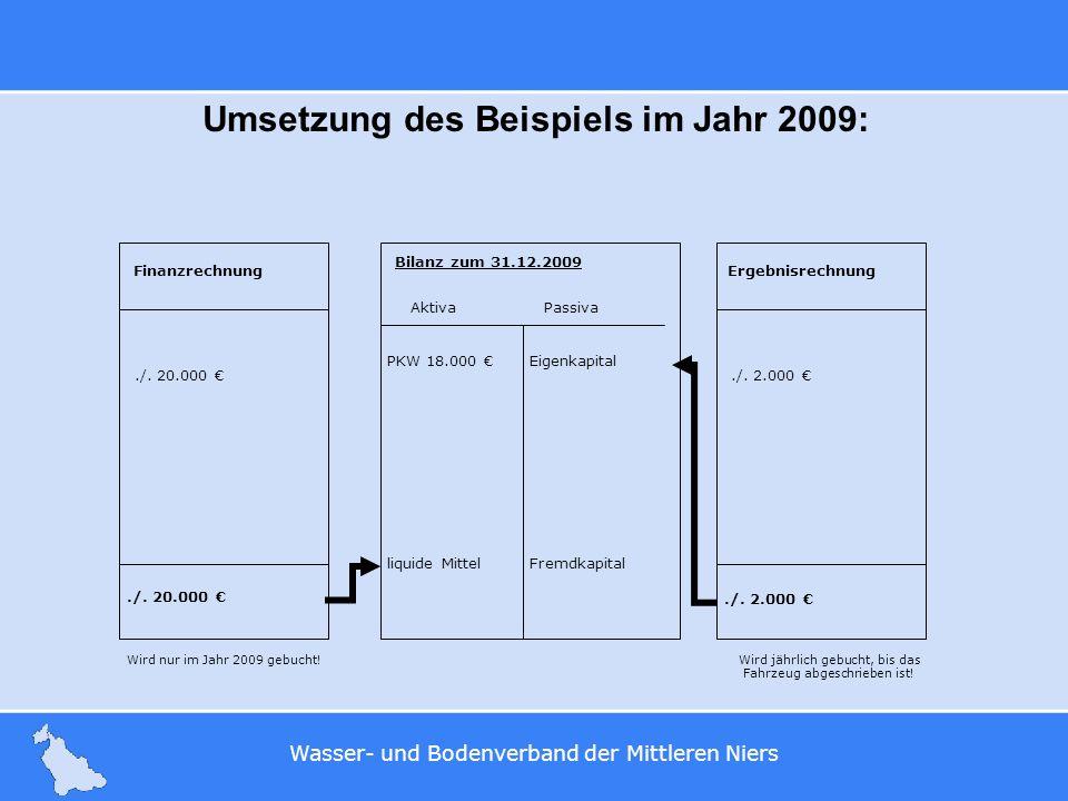 Wasser- und Bodenverband der Mittleren Niers Umsetzung des Beispiels im Jahr 2009: Wird nur im Jahr 2009 gebucht! Wird jährlich gebucht, bis das Fahrz