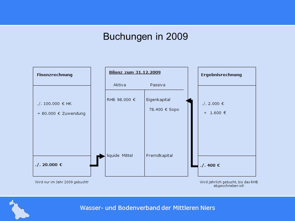 Wasser- und Bodenverband der Mittleren Niers Buchungen in 2009 Wird nur im Jahr 2009 gebucht! Wird jährlich gebucht, bis das RHB abgeschrieben ist! Fi
