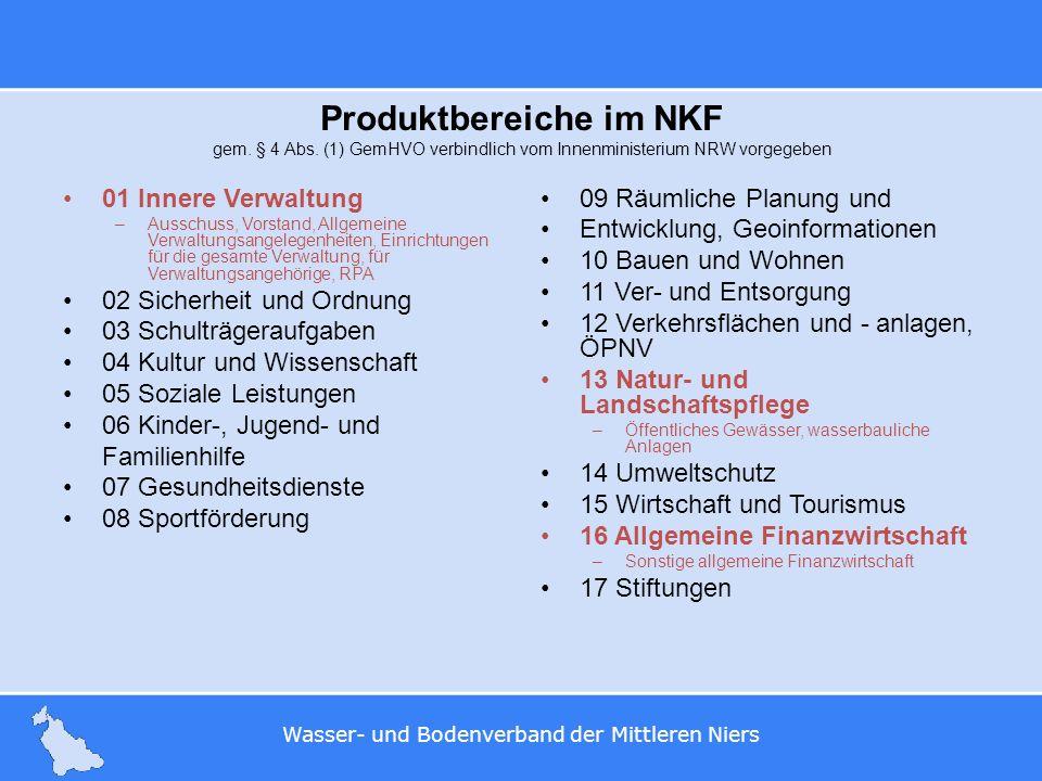 Wasser- und Bodenverband der Mittleren Niers Produktbereiche im NKF gem. § 4 Abs. (1) GemHVO verbindlich vom Innenministerium NRW vorgegeben 01 Innere