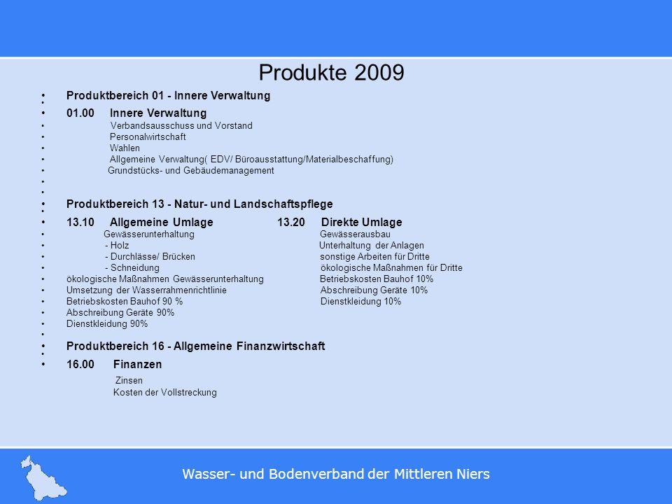 Wasser- und Bodenverband der Mittleren Niers Produkte 2009 Produktbereich 01 - Innere Verwaltung 01.00 Innere Verwaltung Verbandsausschuss und Vorstan