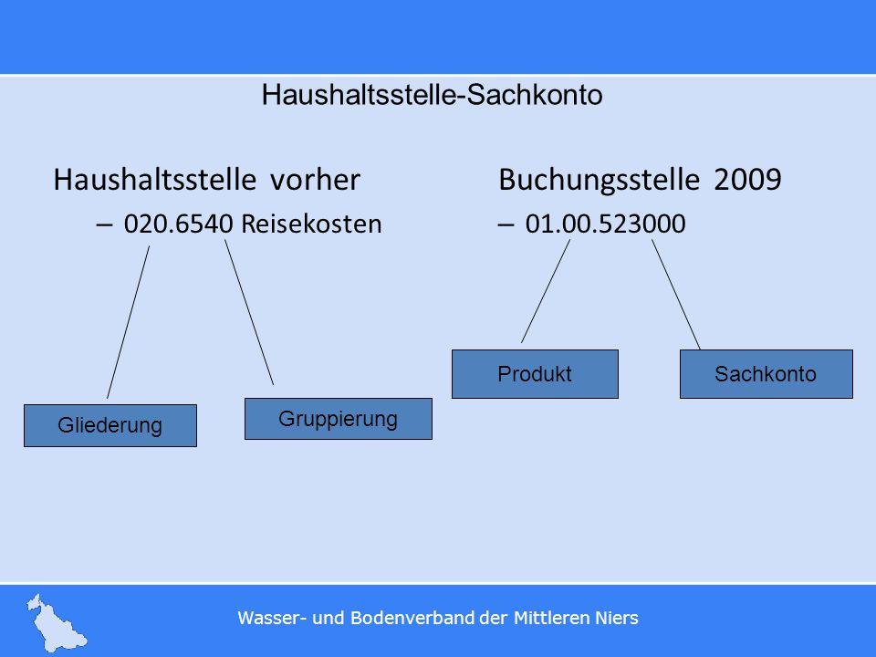 Wasser- und Bodenverband der Mittleren Niers Haushaltsstelle-Sachkonto Haushaltsstelle vorher – 020.6540 Reisekosten Buchungsstelle 2009 – 01.00.52300