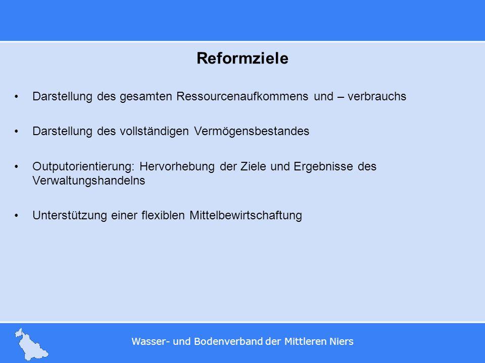 Wasser- und Bodenverband der Mittleren Niers Darstellung des gesamten Ressourcenaufkommens und – verbrauchs Darstellung des vollständigen Vermögensbes
