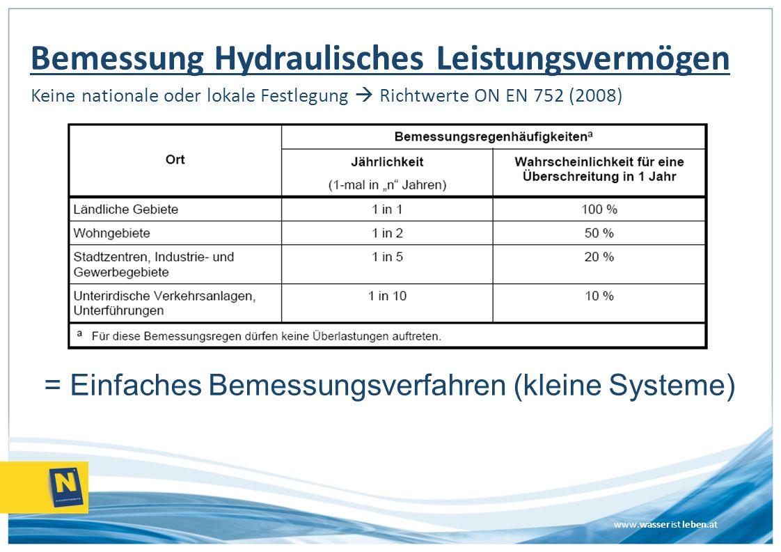 www.wasser ist leben.at Bemessung Hydraulisches Leistungsvermögen Keine nationale oder lokale Festlegung Richtwerte ON EN 752 (2008) = Einfaches Bemes