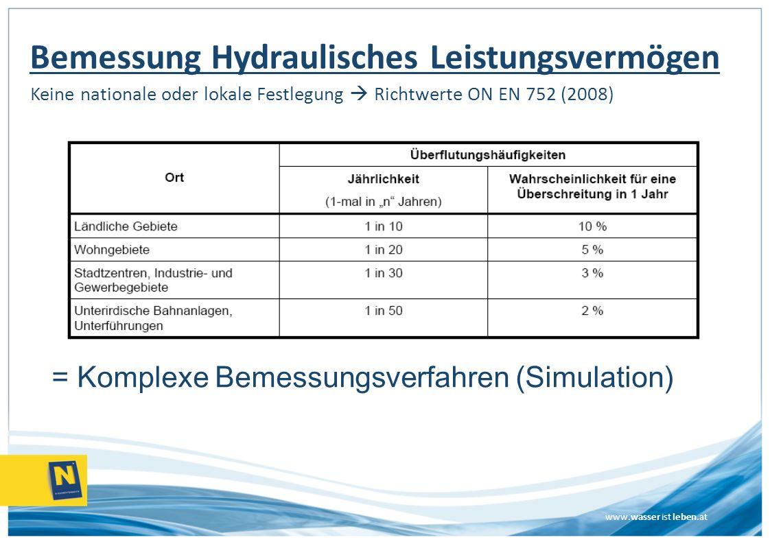 www.wasser ist leben.at Bemessung Hydraulisches Leistungsvermögen Keine nationale oder lokale Festlegung Richtwerte ON EN 752 (2008) = Komplexe Bemess