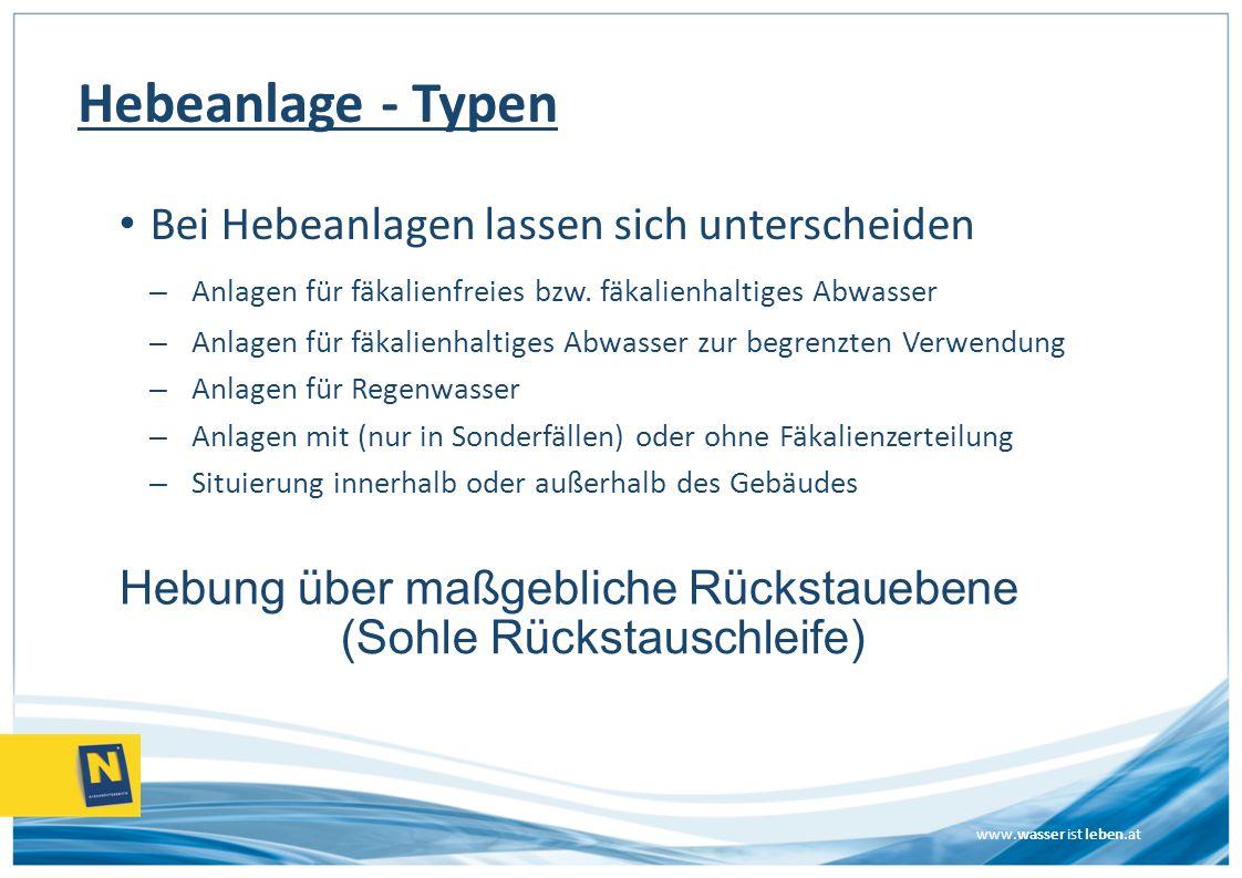 www.wasser ist leben.at Hebeanlage - Typen Bei Hebeanlagen lassen sich unterscheiden – Anlagen für fäkalienfreies bzw. fäkalienhaltiges Abwasser – Anl