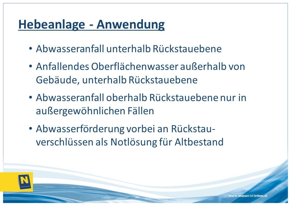 www.wasser ist leben.at Abwasseranfall unterhalb Rückstauebene Anfallendes Oberflächenwasser außerhalb von Gebäude, unterhalb Rückstauebene Abwasseran