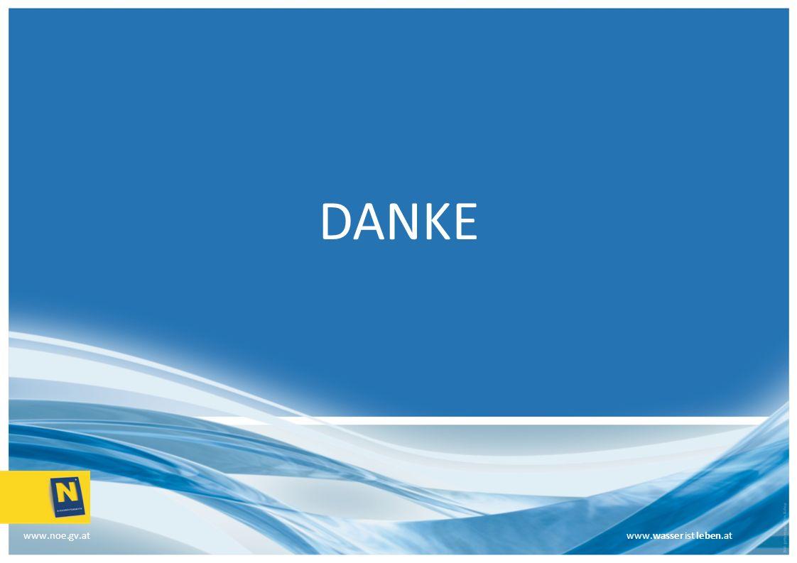 www.wasser ist leben.at www.noe.gv.atwww.wasser ist leben.at DANKE