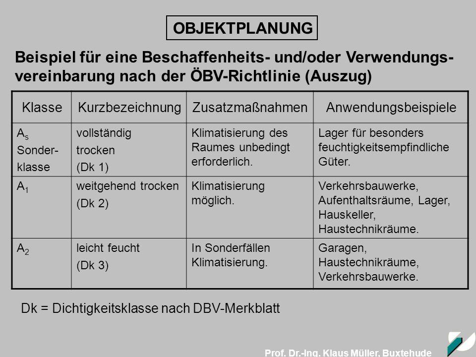 Prof. Dr.-Ing. Klaus Müller, Buxtehude KlasseKurzbezeichnungZusatzmaßnahmenAnwendungsbeispiele A s Sonder- klasse vollständig trocken (Dk 1) Klimatisi