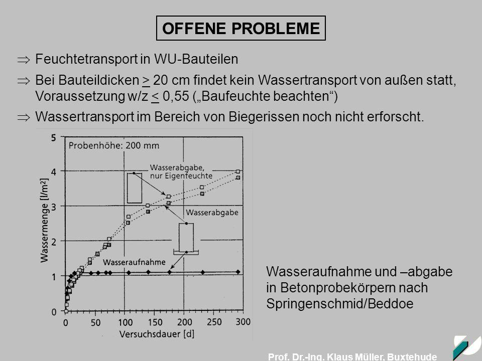 Prof. Dr.-Ing. Klaus Müller, Buxtehude OFFENE PROBLEME Feuchtetransport in WU-Bauteilen Bei Bauteildicken > 20 cm findet kein Wassertransport von auße
