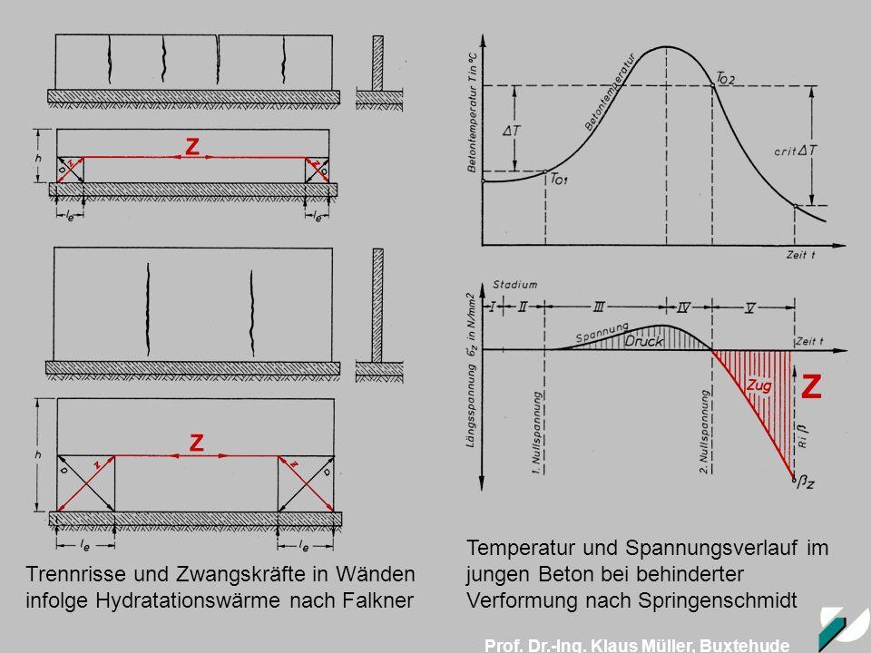 Prof. Dr.-Ing. Klaus Müller, Buxtehude Trennrisse und Zwangskräfte in Wänden infolge Hydratationswärme nach Falkner Temperatur und Spannungsverlauf im