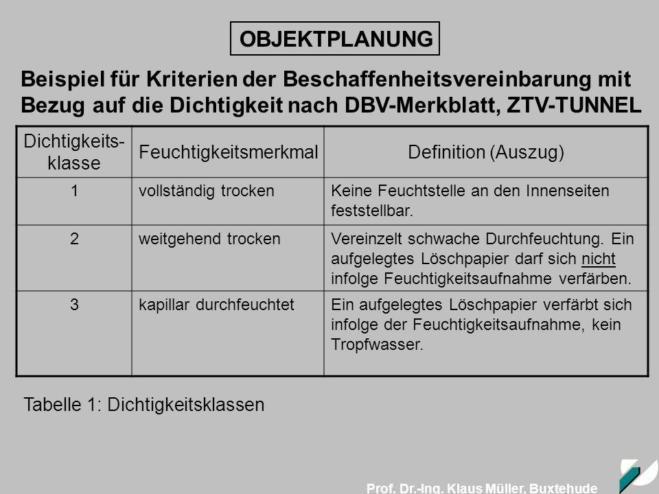 Prof. Dr.-Ing. Klaus Müller, Buxtehude OBJEKTPLANUNG Beispiel für Kriterien der Beschaffenheitsvereinbarung mit Bezug auf die Dichtigkeit nach DBV-Mer