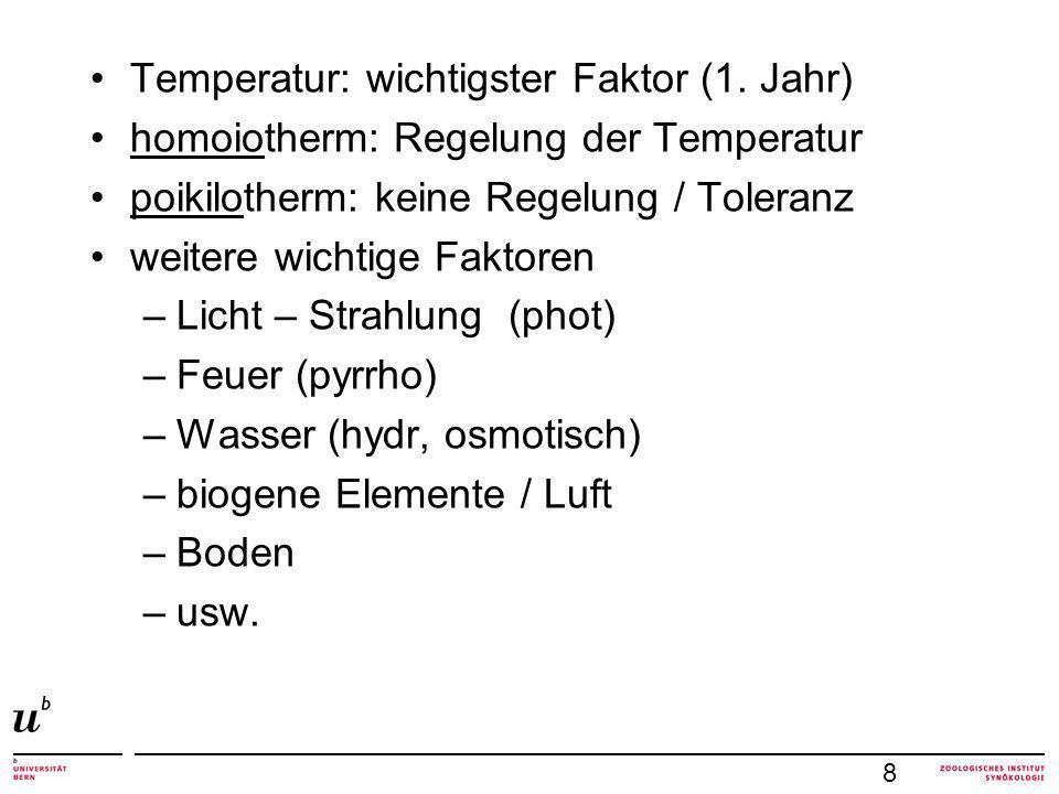 Temperatur: wichtigster Faktor (1. Jahr) homoiotherm: Regelung der Temperatur poikilotherm: keine Regelung / Toleranz weitere wichtige Faktoren –Licht