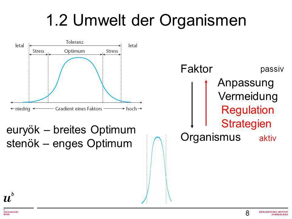 1.2 Umwelt der Organismen 8 Faktor Anpassung Vermeidung Regulation Strategien Organismus euryök – breites Optimum stenök – enges Optimum passiv aktiv