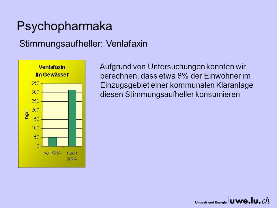 Psychopharmaka Stimmungsaufheller: Venlafaxin Aufgrund von Untersuchungen konnten wir berechnen, dass etwa 8% der Einwohner im Einzugsgebiet einer kommunalen Kläranlage diesen Stimmungsaufheller konsumieren
