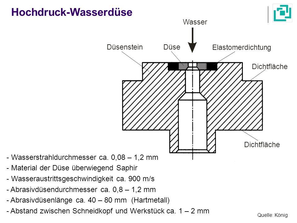 Hochdruck-Wasserdüse Quelle: König Düsenstein Dichtfläche Düse Wasser Elastomerdichtung - Wasserstrahldurchmesser ca. 0,08 – 1,2 mm - Material der Düs