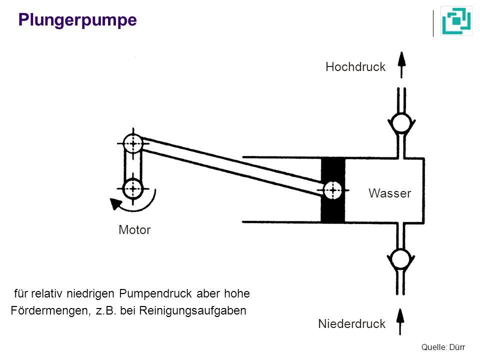 Plungerpumpe Quelle: Dürr Wasser Motor Hochdruck Niederdruck für relativ niedrigen Pumpendruck aber hohe Fördermengen, z.B. bei Reinigungsaufgaben