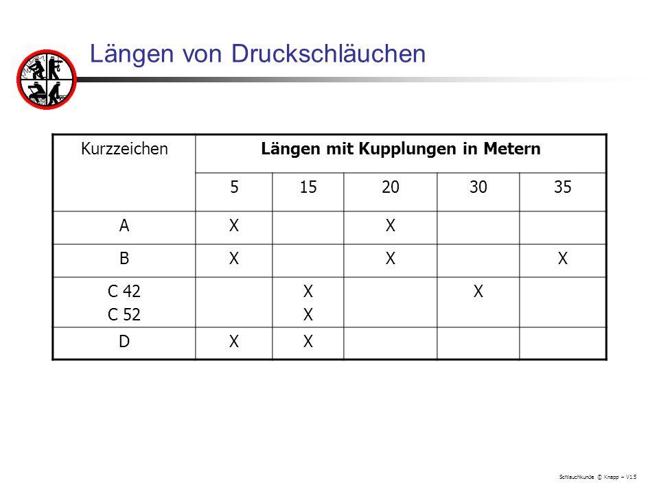Schlauchkunde © Knapp – V1.5 Längen von Druckschläuchen KurzzeichenLängen mit Kupplungen in Metern 515203035 AXX BXXX C 42 C 52 XXXX X DXX