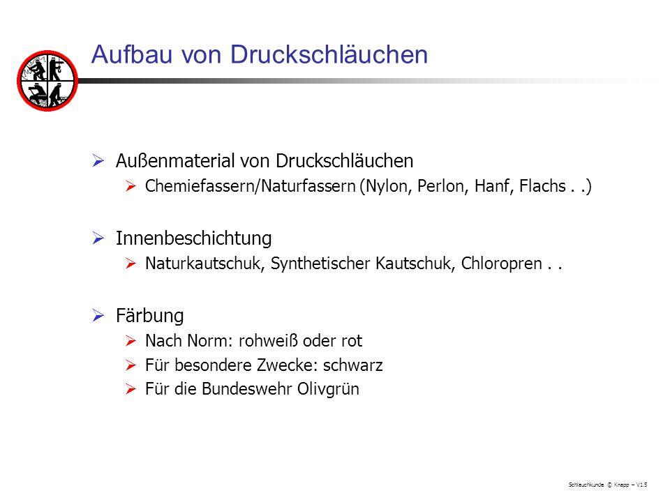 Schlauchkunde © Knapp – V1.5 Aufbau von Druckschläuchen Außenmaterial von Druckschläuchen Chemiefassern/Naturfassern (Nylon, Perlon, Hanf, Flachs..) I