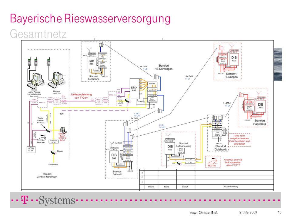 27. Mai 2009 Autor: Christian Broß 10 Bayerische Rieswasserversorgung Gesamtnetz Standort HB Hüssingen